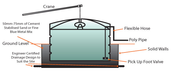 Water Tank Installation Guide | The Water Tank Factory